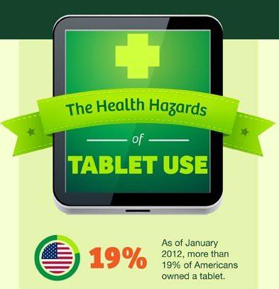 哈佛大学:使用平板电脑危害人体健康