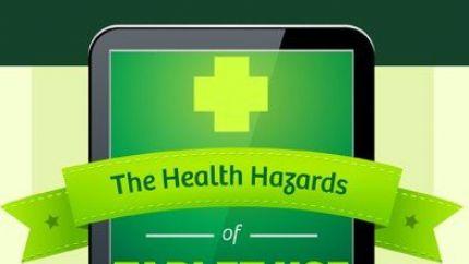 哈佛大学:使用平板电脑或影响人体健康