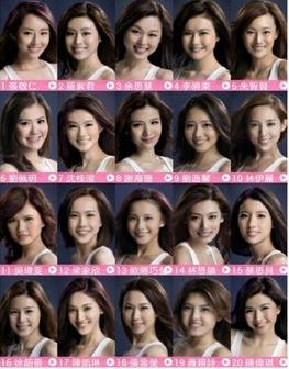 《2013香港小姐竞选》旅游大使投票8月5日截止(候选佳丽档案)