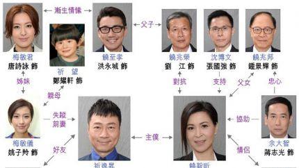 TVB时装爱情剧《载得有情人》8月11日首播